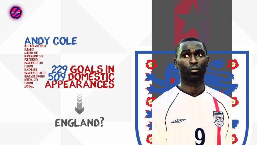 Andy Cole's Domestic and England Career