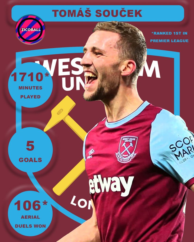 Tomas Soucek and his impressive season for West Ham