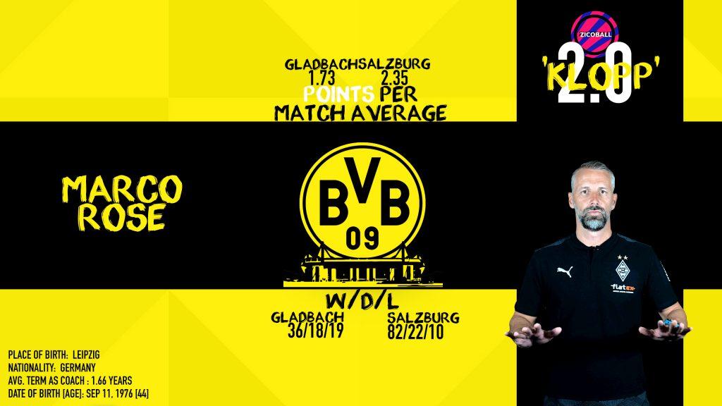 Dortmund Marco Rose - ZICOBALL