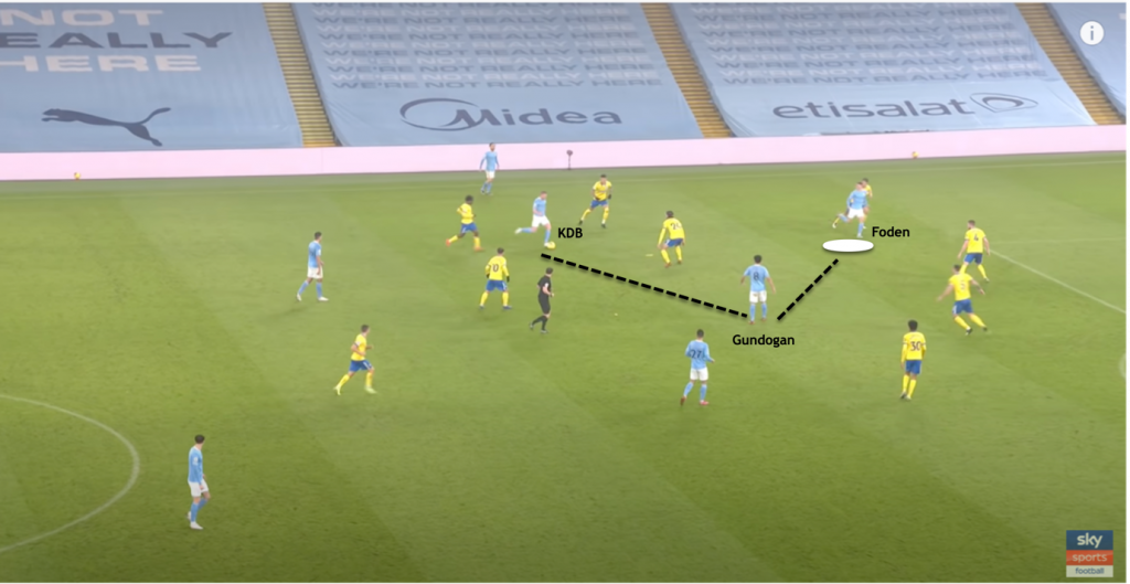 Phil Foden and City's system