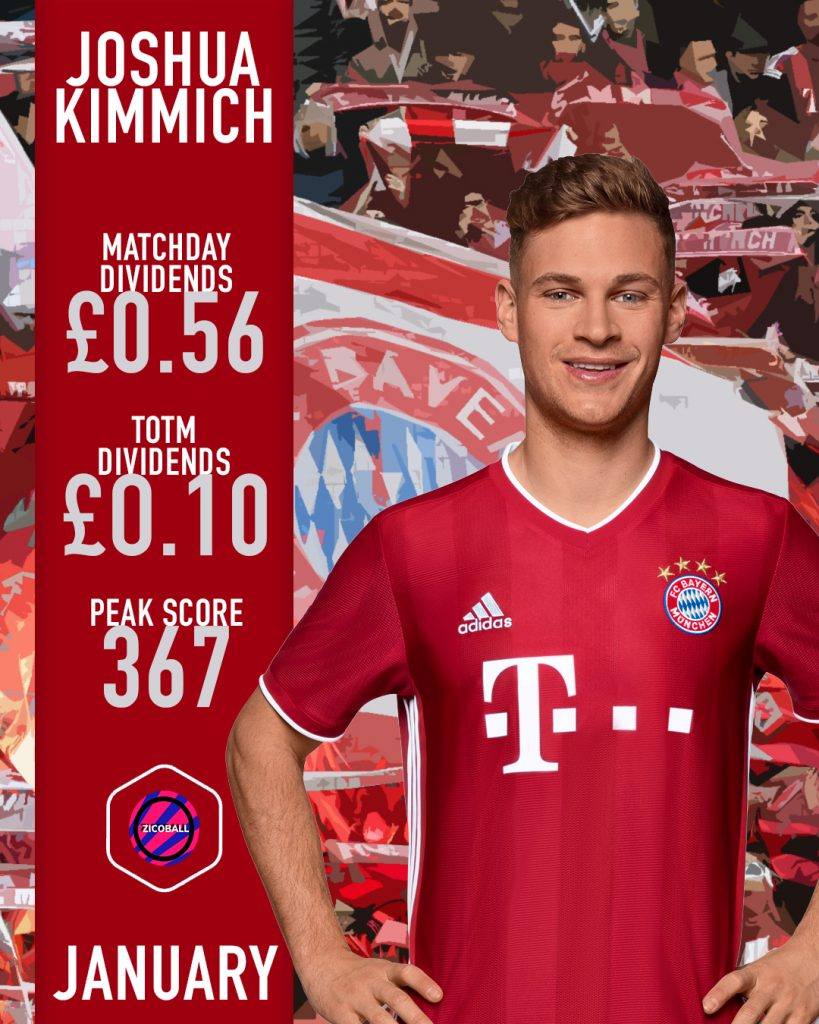 Football Index Dividends January - Joshua Kimmich