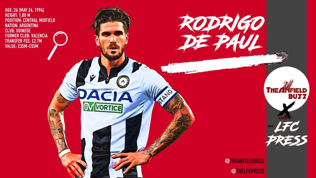 Rodrigo De Paul - The LFC Press X The Anfield Buzz